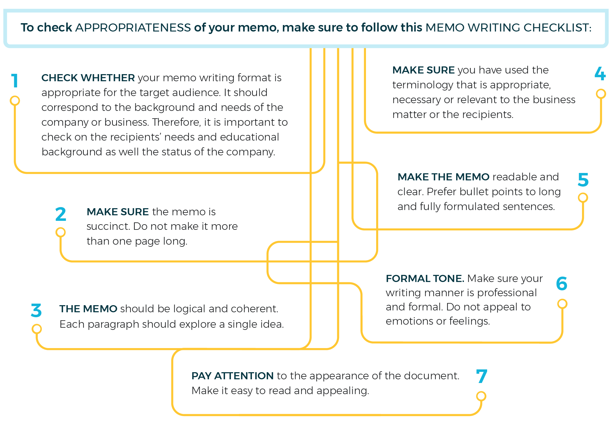 To check appropriateness of your memo, make sure to follow this memo writing checklist