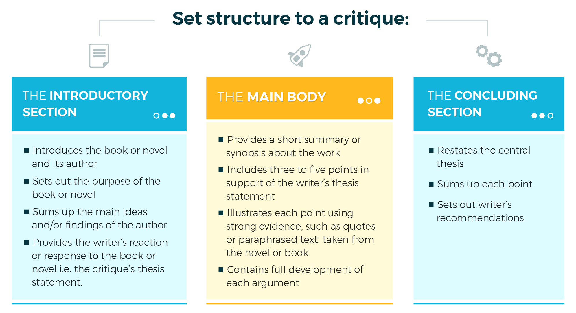 Excellent Guide on Writing a Book Critique + Book Critique
