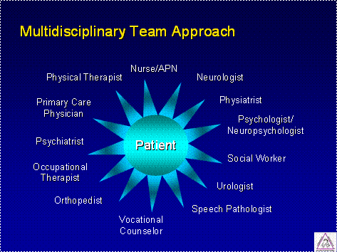 multidisciplinary MS Care